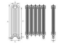 Tuscany Cast Iron Radiator, specifications